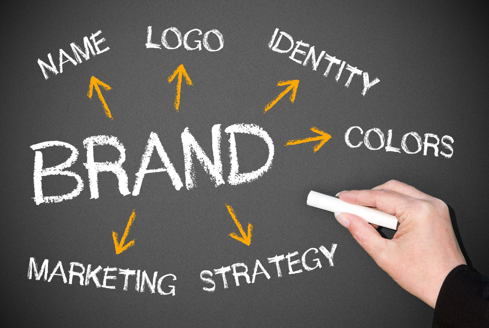 Growing Fashion Brands in India and What Makes the Apparel Industry So Lucrative